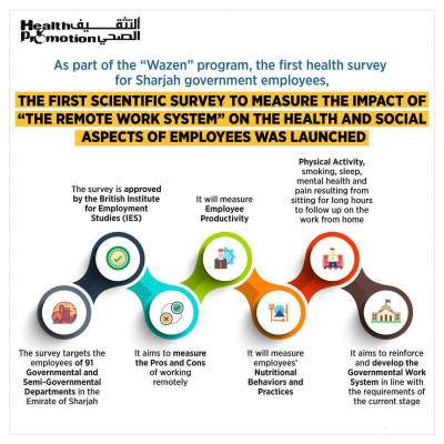 Health Promotion Department launches scientific survey to assess implications of remote working